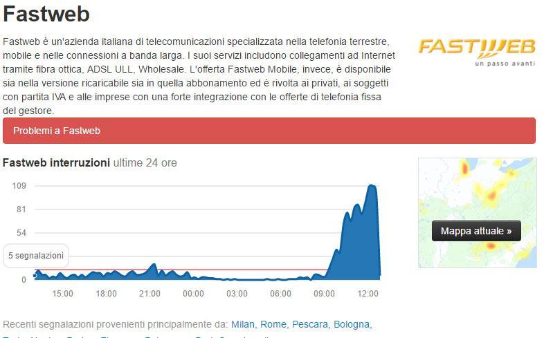 problemi-fastweb